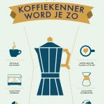 Koffiekennerwordjezo_2D